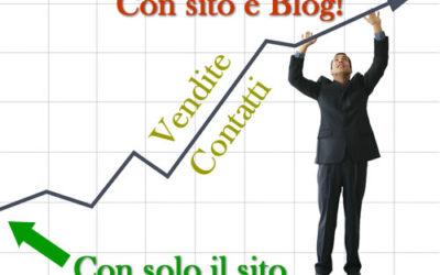 L'importanza di un blog aziendale
