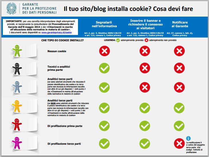 infografica_cookie