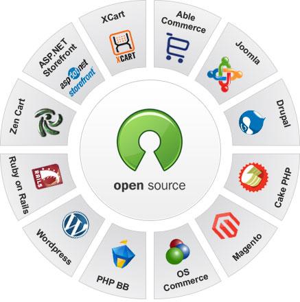 Soluzioni open source, costi e benefici