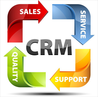 CRM - Customer Relationship Management